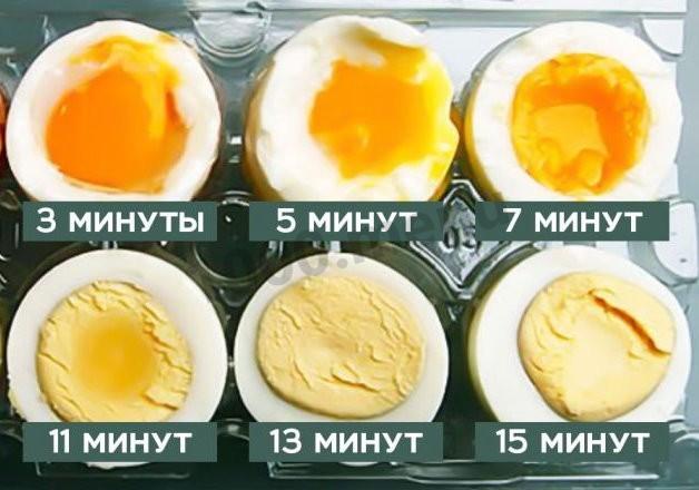 Сколько времени нужно варить яйца для салата